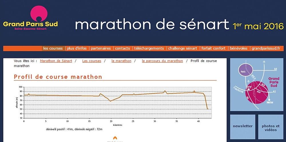 Le tracé du marathon de Sénart
