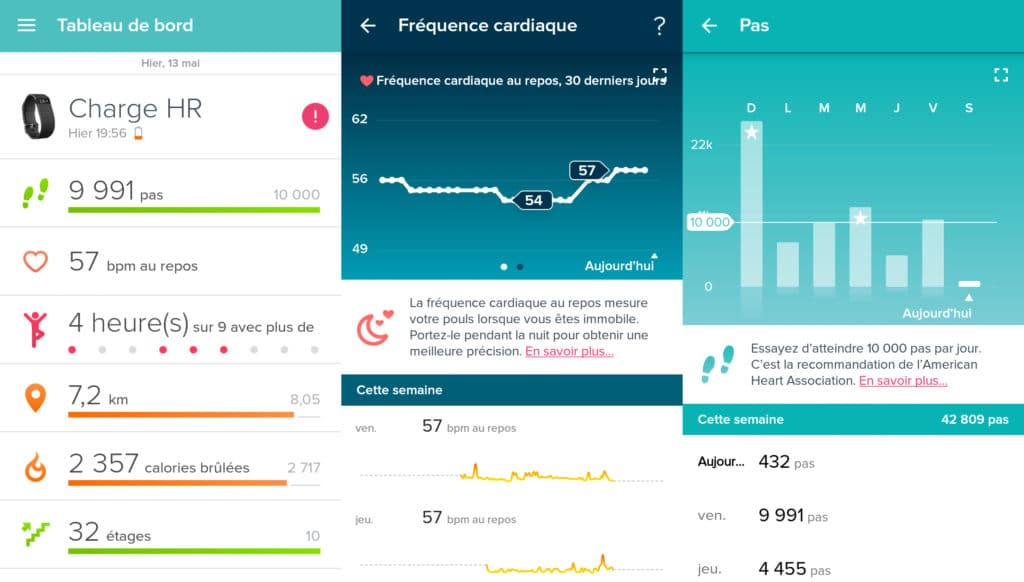Tableau de bord de l'application Fitbit
