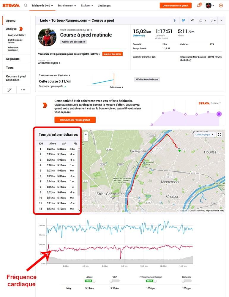 Exemple détaillée d'une course à pied de 15km sous Strava